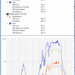 GPU Temp Readout