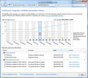 Windows 7 - Reliability Monitor