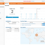 Google Analytics - Real-Time Beta